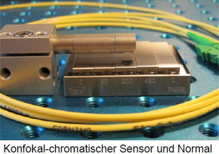 Implementation of a novel high-speed sensor system for surface characterization